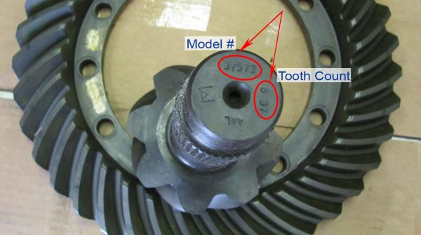 Identifying your differential