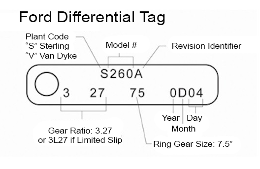 ford differential ID tag