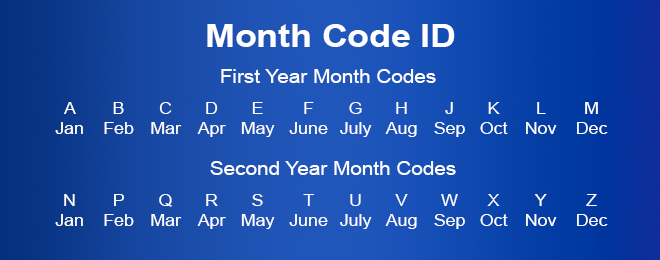 rebuilt ford differential identification month code